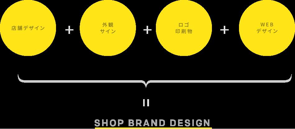 店舗デザイン+外観デザイン+ロゴ・印刷物+Webデザイン=ショップブランドデザイン